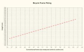 mering bicycle frame sizes bike ing
