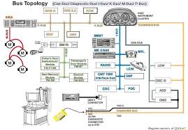 wiring diagram bmw e46 1999 on wiring images free download wiring Can Bus Wiring Diagram wiring diagram bmw e46 1999 13 528 bmw wiring diagrams bmw e46 wiring harness diagram can bus to ethernet wiring diagram