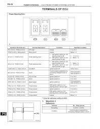 saturn power steering wiring diagram wiring diagram library saturn steering wiring diagram wiring diagramssaturn electric steering wiring diagram data wiring diagram 2001 saturn wiring