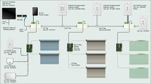 automated window coverings window coverings, blinds, shades somfy altus wiring diagrams automated window coverings window coverings, blinds, shades, draperies, motorized, green, residential, san francisco, sf, ca