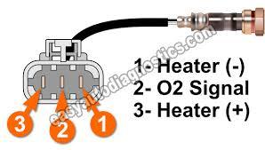 part 1 oxygen sensor heater test p0135 1996 1997 2 4l pick up oxygen sensor heater test p0135 1996 1997 2 4l pick up