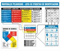 Hazardous Materials Labeling Chart Hazardous Materials Label Identification Chart