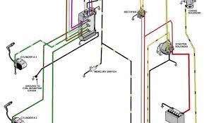 excellent strat wiring diagram bridge tone control fender strat wire trending marine tachometer wiring diagram marine tachometer wiring diagram b2network co