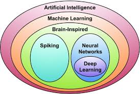 Deep Neural Network Efficient Processing Of Deep Neural Networks A Tutorial And