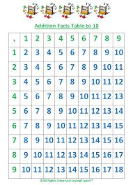 Super Subjects Mighty Math Operations Memorizing Basic