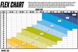 43 Explanatory Ccm Stick Curve Chart