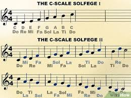 This is a method of interpreting the music in a more relaxed, musical way. How To Read Music With Pictures Wikihow