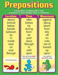 Basic English Chart Trend Enterprises Prepositions Learning Chart English