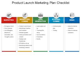 Sample Marketing Plan Powerpoint Powerpoint Marketing Strategy Template Marketing Plan Ppt