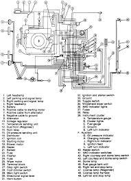 1958 jeep cj5 wiring schematic wiring diagram for you • 1959 jeep cj5 parts wiring diagrams wiring diagram schemes 1966 jeep cj5 wiring diagram jeep