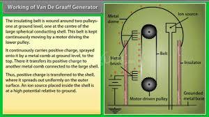 van der graaf generator how it works working of van de graaff generator youtube