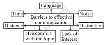 Images Of Web Chart Look At The Following Web Chart And Write A Short Paragraph