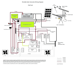 portable solar generator wiring diagram wiring diagram essig top diy solar panel nybcl info solar cell wiring diagram portable solar generator wiring diagram