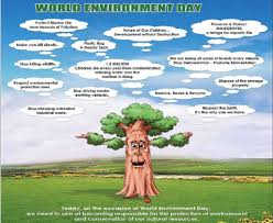 most wonderful world environment day happy world environment day
