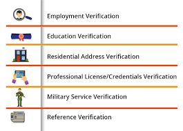 Pre Employment Background Screening In The Us An Overview Cfirst