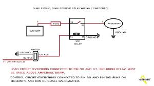 jeep tj fog light wiring diagram wiring diagrams and schematics jeep fog lights wiring diagram diagrams schematics ideas