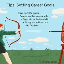 What Is A Career Goal 7 Ways To Set Short And Long Term Goals For Your Career