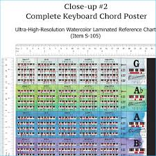 Complete Piano Chord Chart Laminated Reference Wall Chart