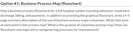 How To Write Business Process Flow Chart Solved Option 1 Business Process Map Flowchart Map A