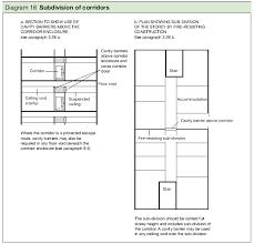 minimum ceiling height uk building regs design ideas