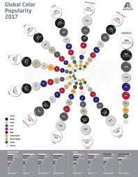 Axalta Global Automotive Color Popularity Report Cmf Color