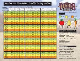 Western Saddle Seat Size Chart Sizing A Seat For A Western Saddle Choosing A Seat Size