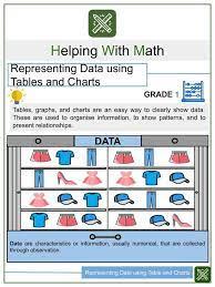 using table and charts math worksheets