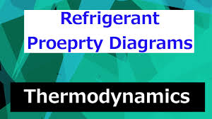 How To Read Refrigerant Property Diagrams R 134a Thermodynamics Class 67
