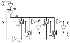 schematic d flip flop the wiring diagram monostables schematic