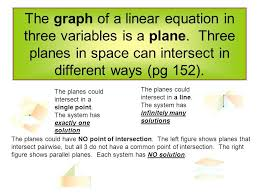 the graph of a linear equation in three variables is a plane