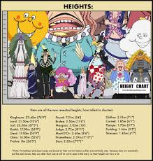 One Piece Height Chart Vivre Card Databook Volume 12 One Piece Amino