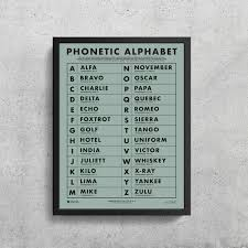 The nato phonetic alphabet, more accurately known as the international radiotelephony spelling alphabet and also called the icao phonetic or icao spelling alphabet, as well as the itu phonetic alphabet, is the most widely used spelling alphabet. Nato Phonetic Alphabet Premium Art Print Aviation Art Etsy