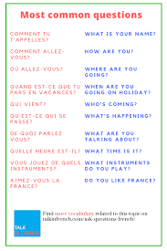 How To Ask Questions In French French Vocabulary List French