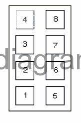 fuse and relay box diagram opel vauxhall astra g 2003 Astra Fuse Box Diagram relay box diagram opel astrag blok kapot 4 2003 astra 1.6 fuse box diagram
