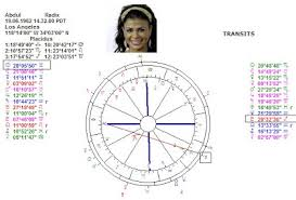 Nancy Reagan Astrology Chart Astropost Astrology Chart Of Paula Abdul