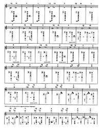 Timeless Baritone Finger Chart 3 Valve Bass Clef 4 Valve