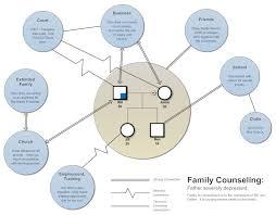 electric generator diagram for kids. Ecomap Generator Electric Diagram For Kids
