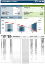 loan amortizing loan amortization schedule free for excel