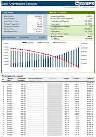 loan amortization schedule screenshot