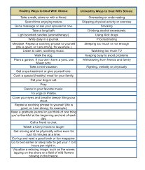 how to cope stress essay coping stress essay to cope stress  how to manage stress stress chart 2
