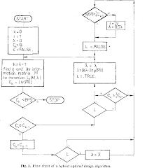 Pdf On A Hybrid Experimental Design Semantic Scholar