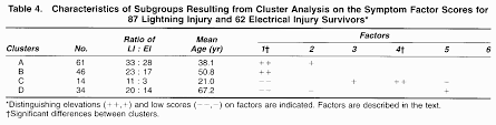 dissertation qualitative methodology example The University of Auckland