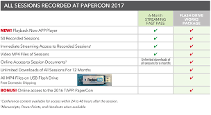 Papercon Tappi Recordings Virtual Conference Playback