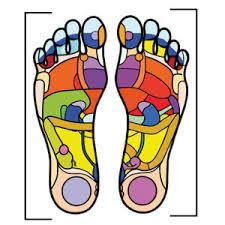 Réflexologie plantaire : Quels sont les 3 bienfaits d'un massage des pieds ?