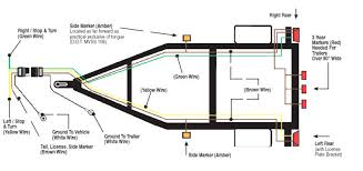 led trailer light wiring diagram led image wiring trailer light wiring diagram 4 wire schematics and wiring diagrams on led trailer light wiring diagram
