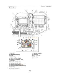 gp1800 wiring diagram errors yamaha factory service manual yamaha 2017 gp1800 electrical box fuse functions