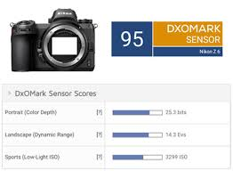 Dxo Lens Chart Dxomark Is Back Photo Rumors