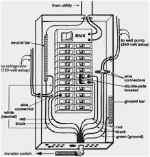 how to wire a shed for electricity diagram fabulous electrical how to wire a shed for electricity diagram new garden shed wiring diagram garden wiring diagram