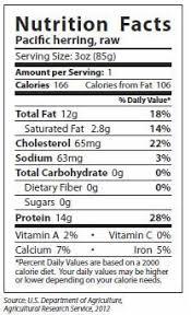 Nutrition Fact Labels Aleutian Pribilof Islands Association