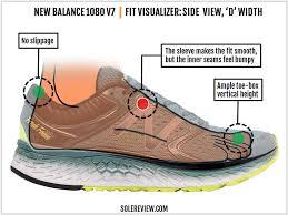 new balance 1080v7. new_balance_1080_v7_upper_fit. new_balance_1080_v7_upper_fit new balance 1080v7 s